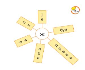 Језичке игре у настави чине онлајн наставу интересантнијом, Академска српска асоцијација
